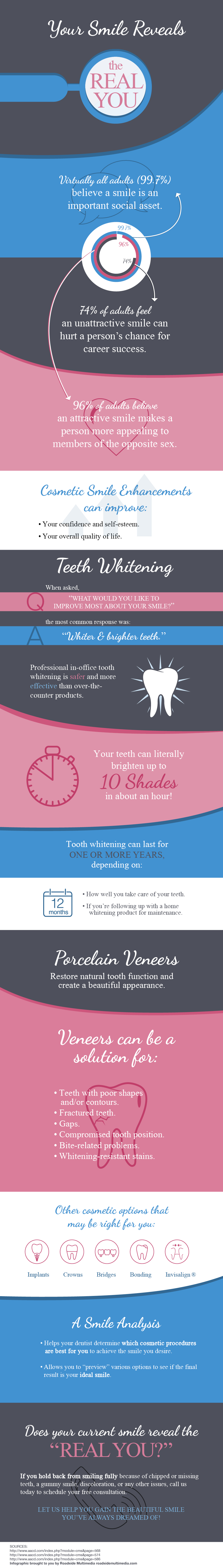 does-your-smile-reveal-the-real-you-centennial-dental