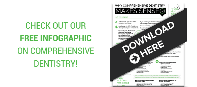 Learn more about comprehensive dentistry by downloading our free infographic